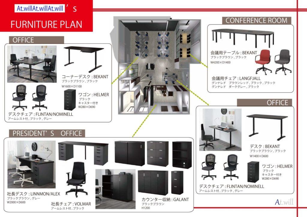 オフィス家具プレゼンシート IKEA家具編